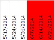 014-Dates